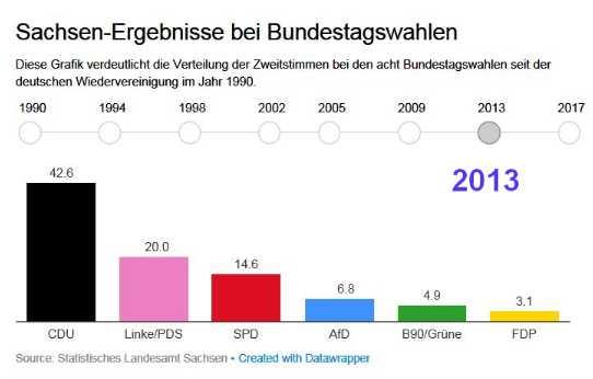 mega196 - Bundestagswahl 24. September 2017