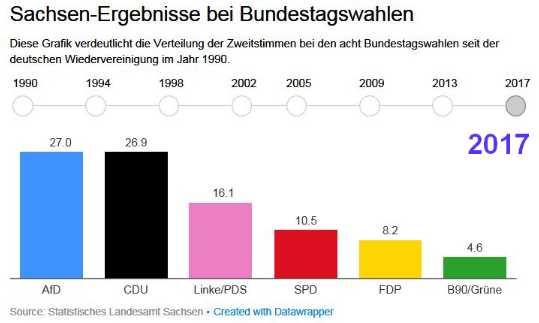 mega197 - Bundestagswahl 24. September 2017