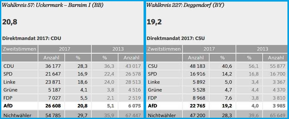 mega203 - Bundestagswahl 24. September 2017